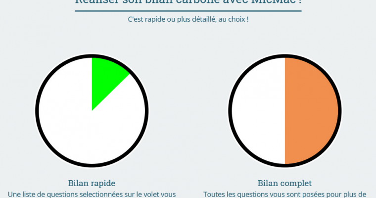 Calculer son bilan carbone